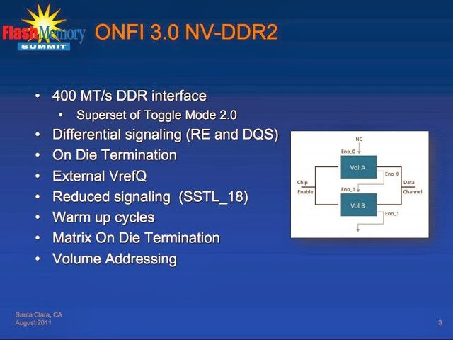 NAND Flash Interface and ONFi