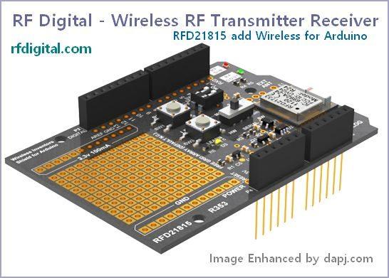 RF Digital - Wireless RF Transmitter Receiver