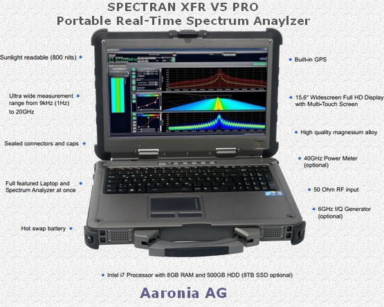 Aaronia AG -  RF and MW Equipment
