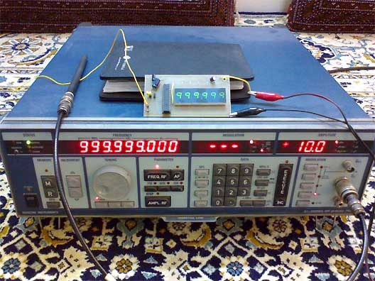 Frequency Counter - Giga Hertz