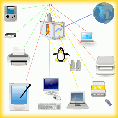 Wireless Home Automation and Application Server