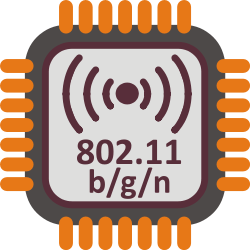 Wireless Networking Resources